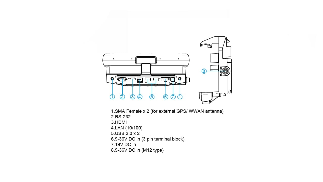 algiz 8x lockable vehicle dock